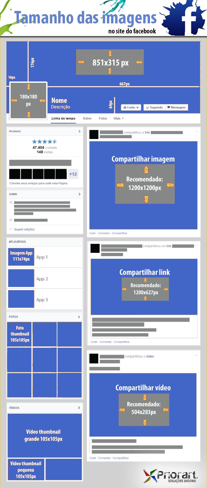 Infográfico - Tamanhos das imagens no facebook